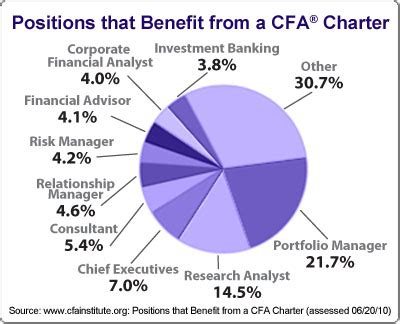 Can My Resume Show I Passed the CPA Exam, Before I am